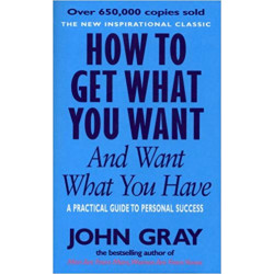 How To Get What You Want...